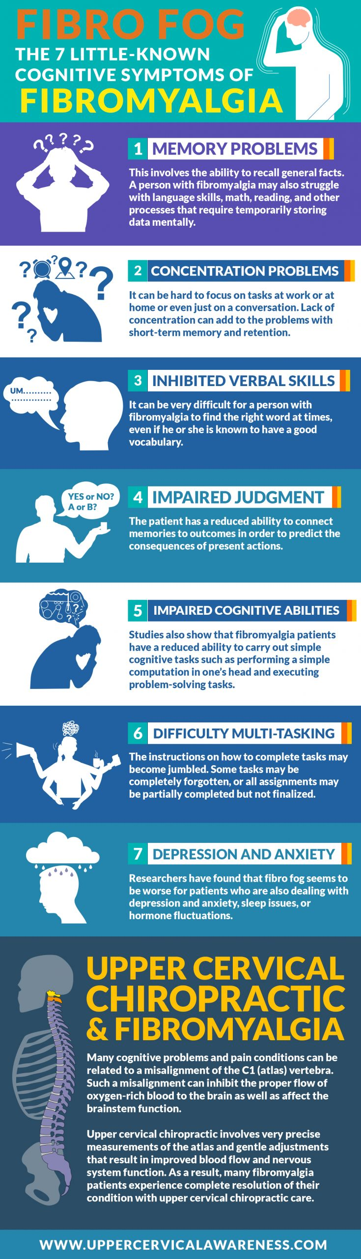 Fibro Fog – The 7 Little-Known Cognitive Symptoms of Fibromyalgia