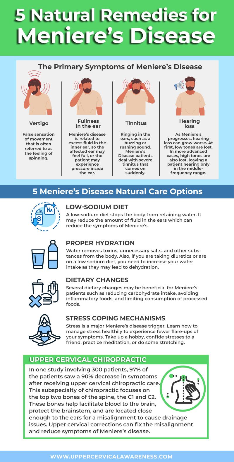 5 Natural Remedies for Meniere's Disease